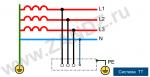 Что представляет собой система tt для электроустановок напряжением до 1 кв – Вопрос: Что представляет собой система TT для электроустановок напряжением до 1 кВ? : Смотреть ответ