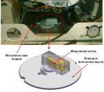 F23 ошибка бош – Ошибка F23 — течь в стиральной машине Бош, как устранить