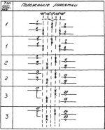 Обозначение на электрических схемах пакетного переключателя – » :