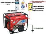 Подключить автономный генератор huter системе – Как правильно подключить электрогенератор?
