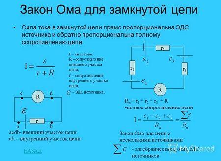 Решение задач на закон ома в замкнутой уравнение окружности примеры решения задач