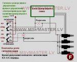 Как подключить блок управления – Как подключить центральный замок, схема, видео, дистанционное